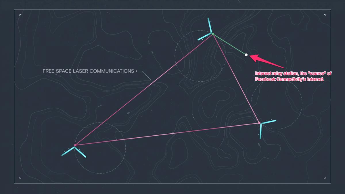I droni si baseranno su una tecnologia al laser che permetterà di avere una connessione di 10Gb al secondo in una zona di circa 50 miglia.