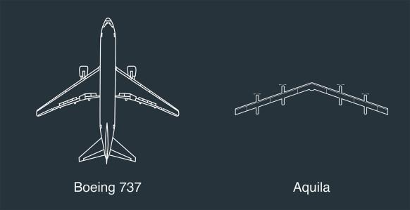 L'apertura alare del drone sarà pari a quella di un Boeing 737.
