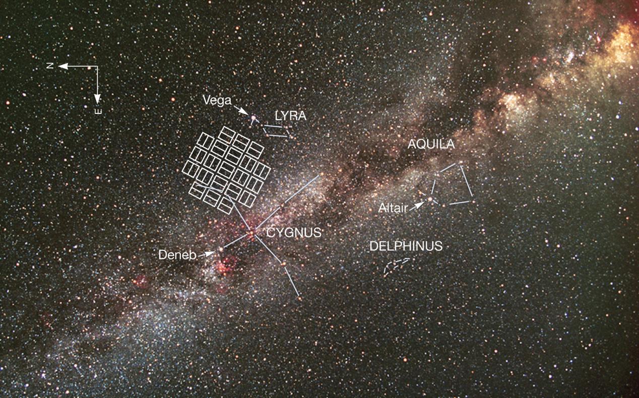 Piano orbitale del telescopio Kepler. Credits: NASA