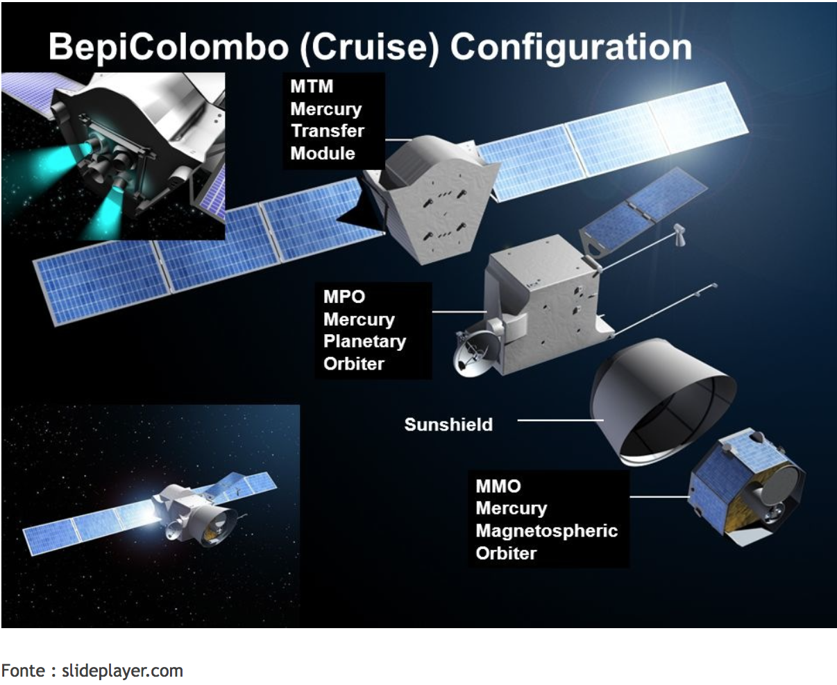 Missione BepiColombo